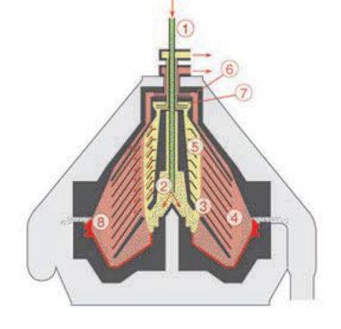 Separadores para la industria lactea_rev1.pdf