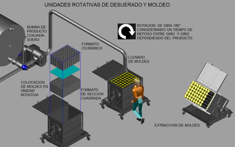 unidades_rotativas_